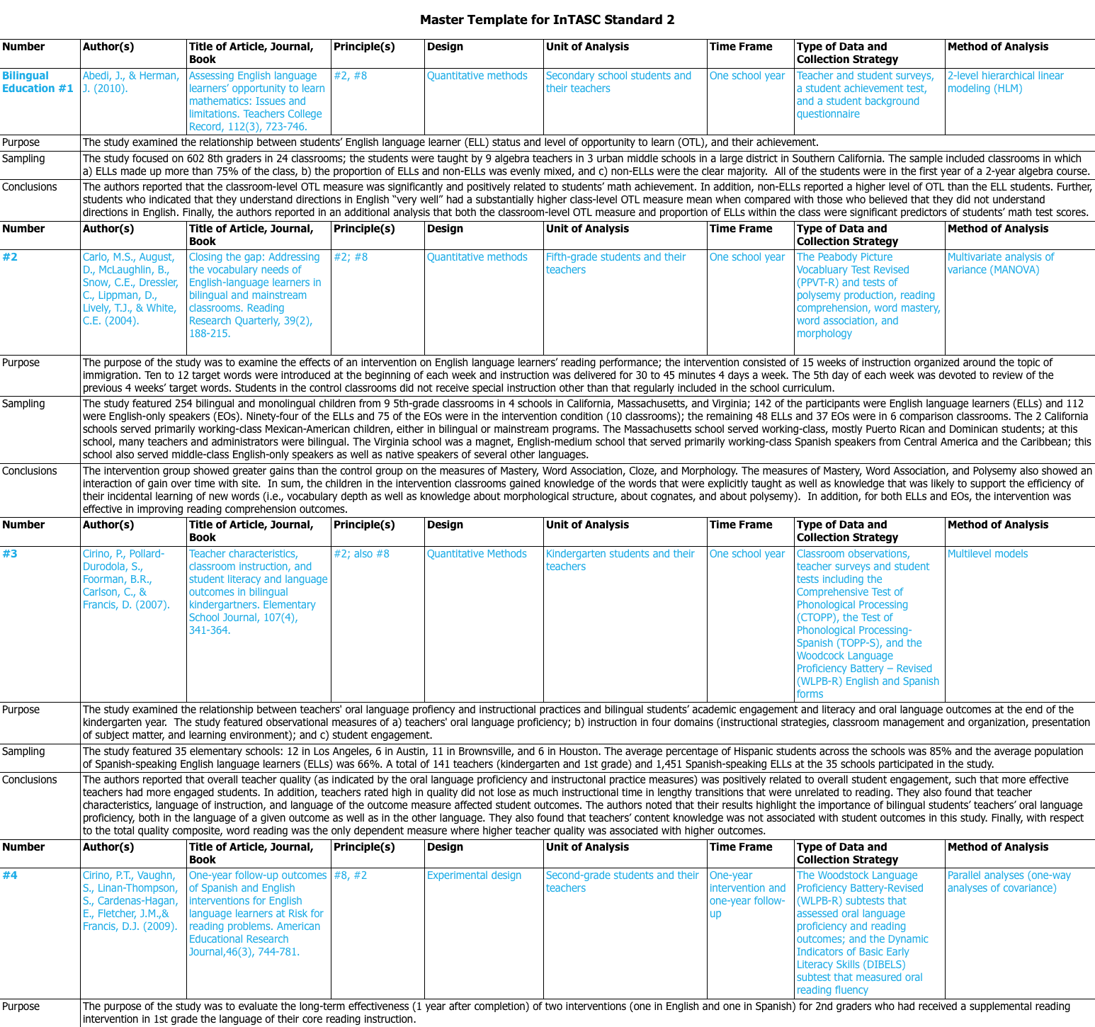 InTASC Research Studies Templates by Standard page 1