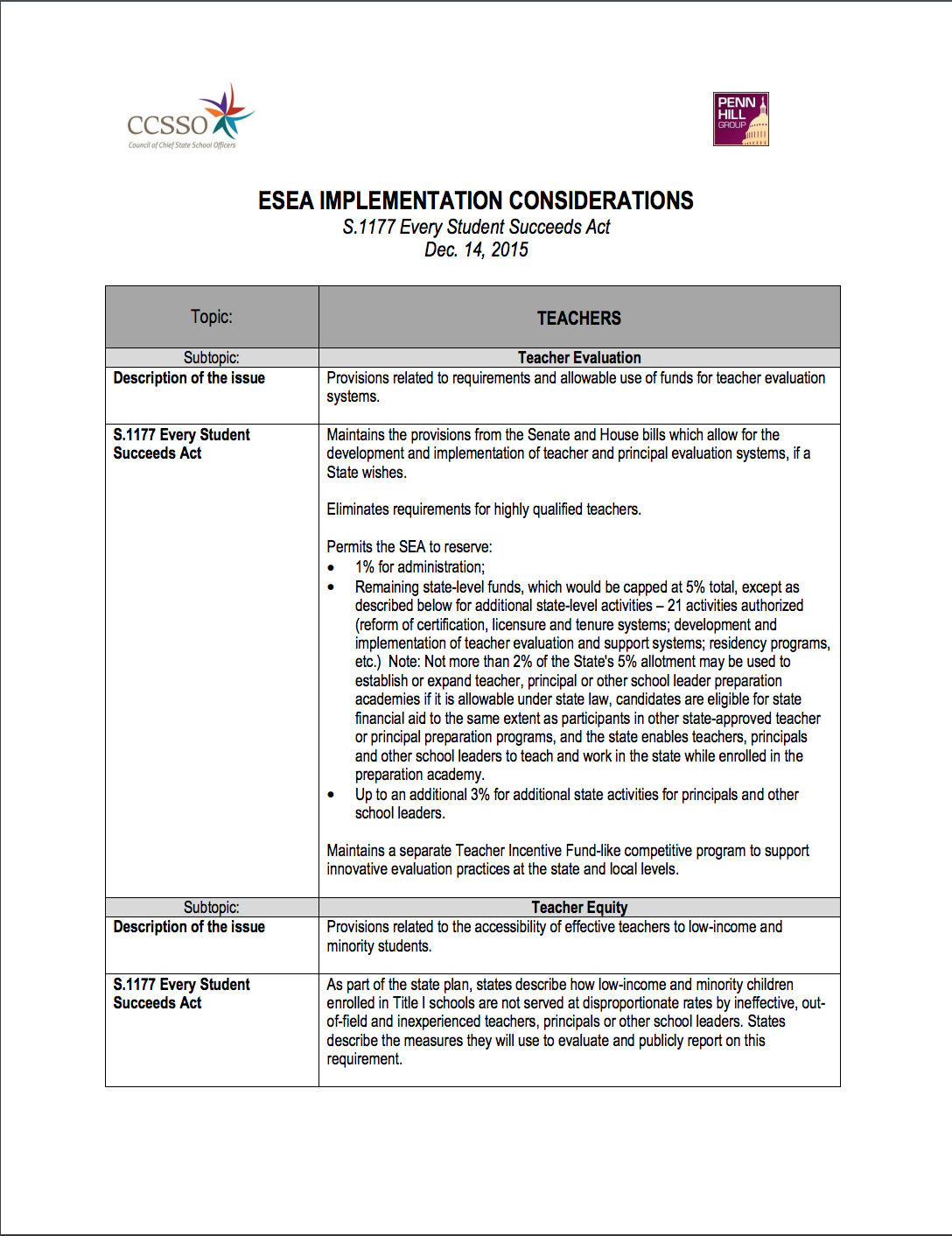 ESEA Implementation Considerations for Teachers page 1