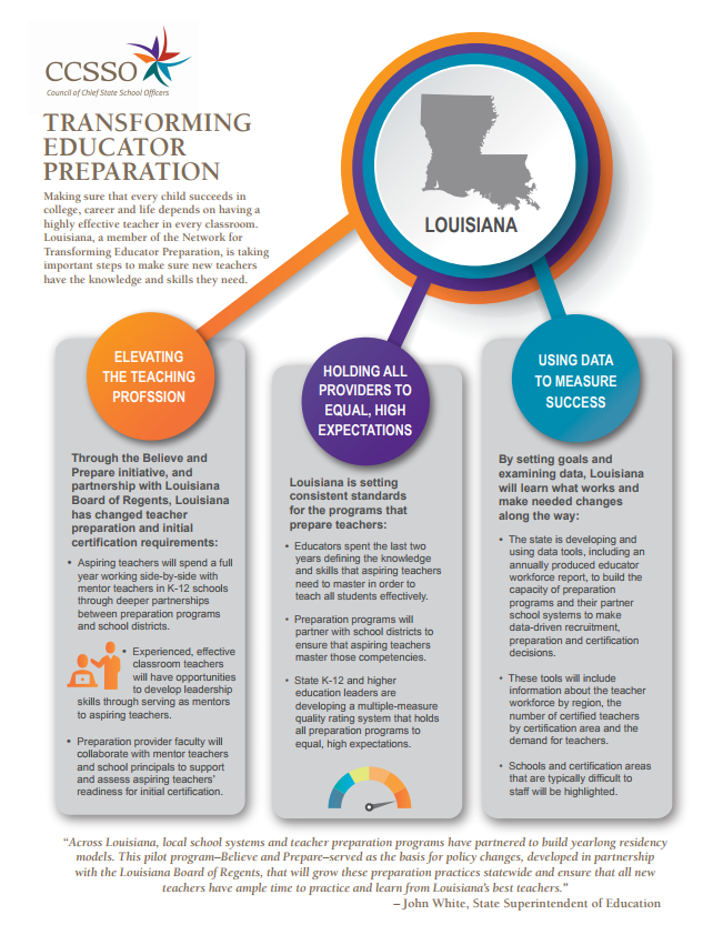 Louisiana NTEP Infographic Image