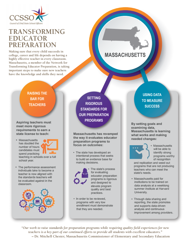 Massachusetts NTEP Infographic Image