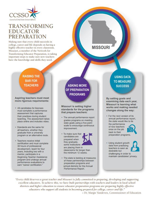Missouri NTEP Infographic Image